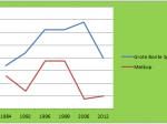 Matkop_vs_GBS_grafiek